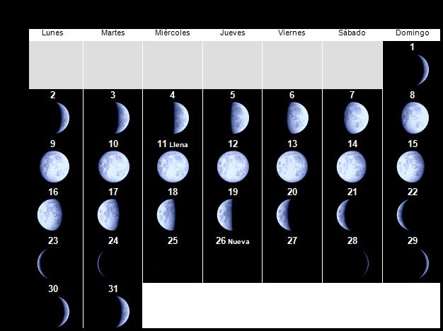 lunar-marzo