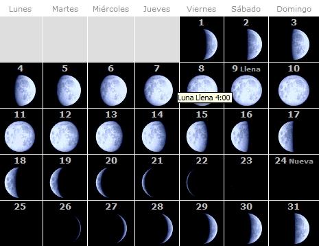 calendario-lunar-mayo-2009